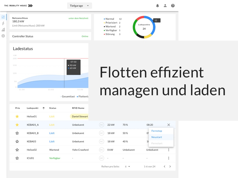 User Interface: Flotten effizient managen