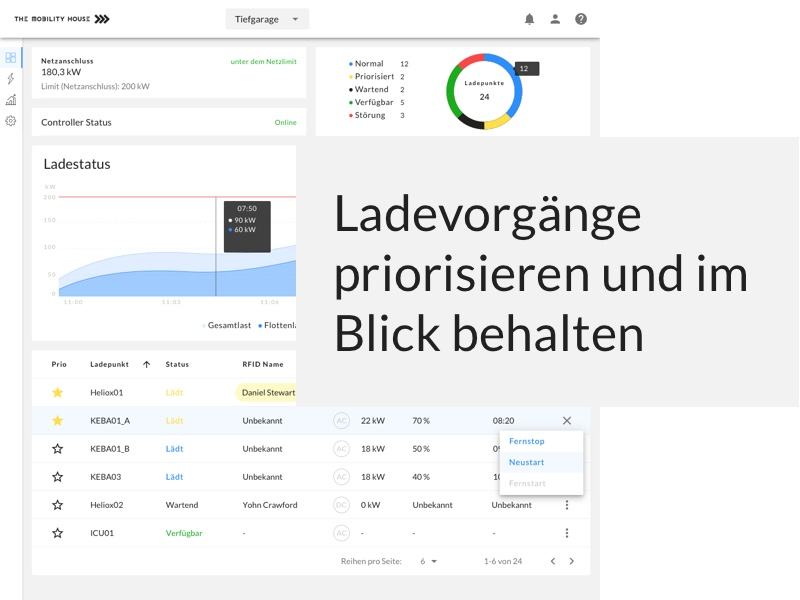 User Interface: Ladevorgänge priorisieren