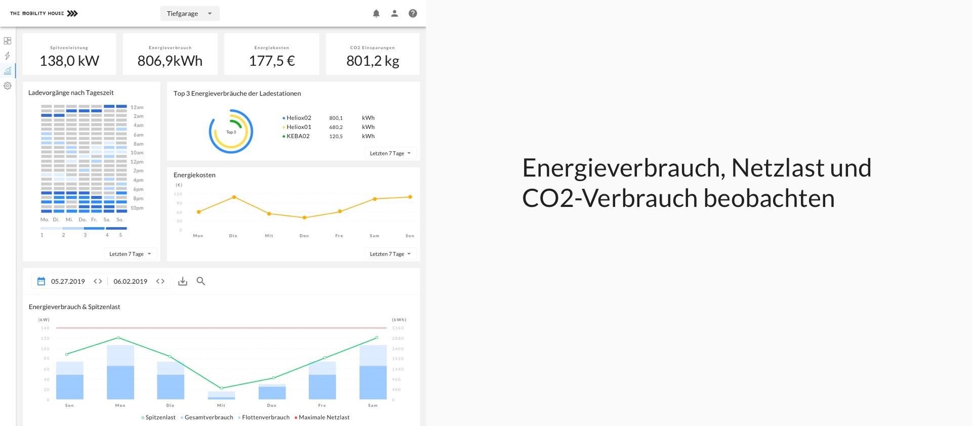 User Interface: Energieverbrauch beobachten