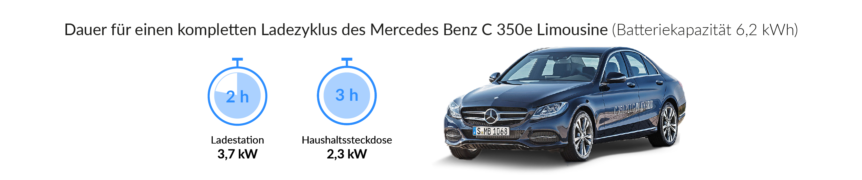 Ladezeiten des Mercedes C350e 4MATIC