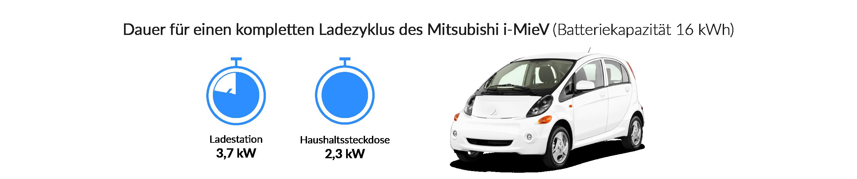 Ladezeiten des Mitsubishi i-MiEV