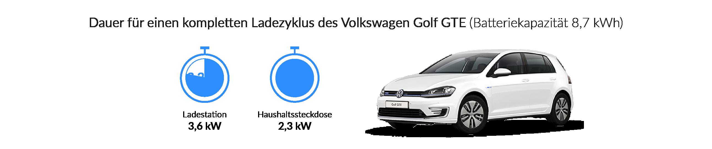 Ladezeiten des Volkswagen Golf GTE