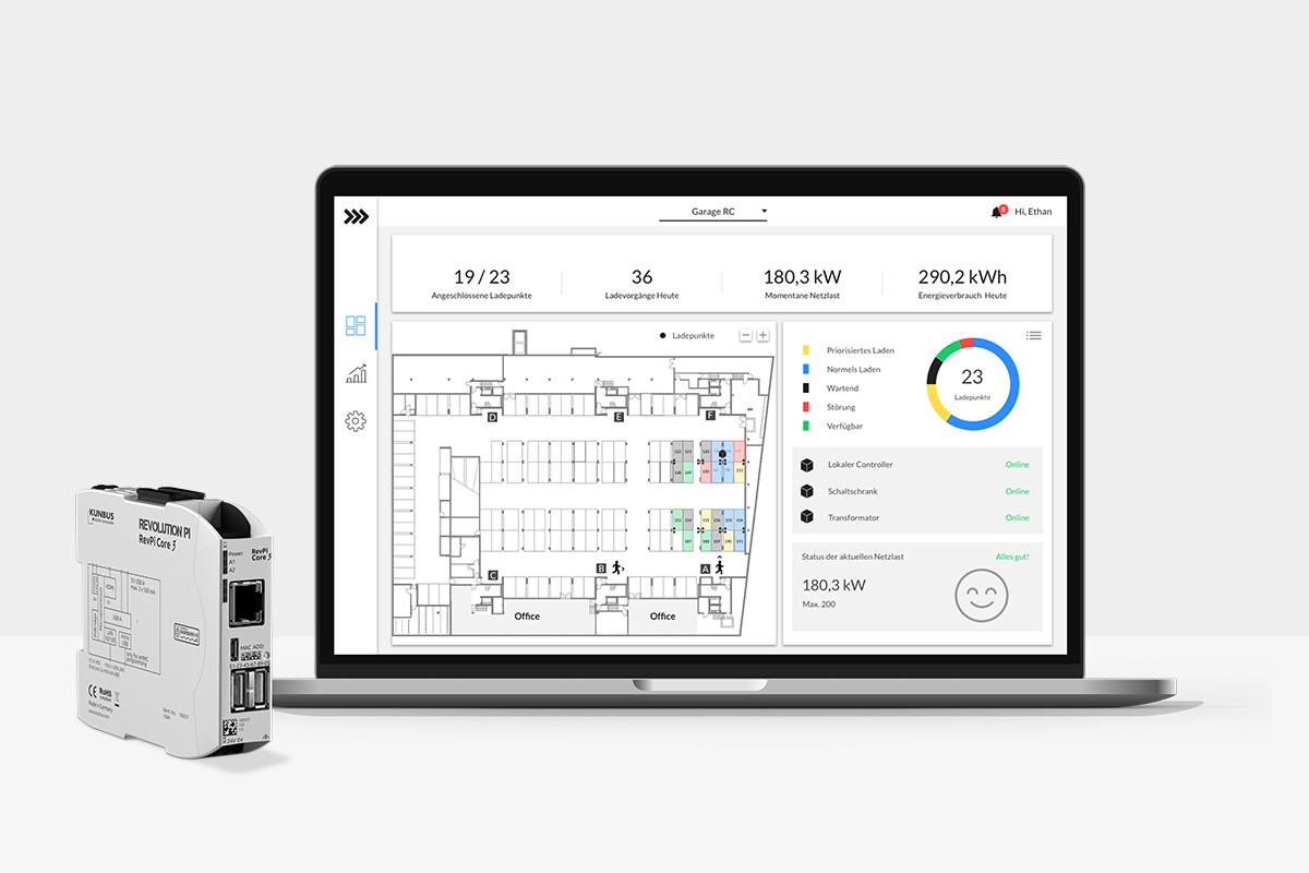 Lade- und Energiemanagement: Monitoring und Controller