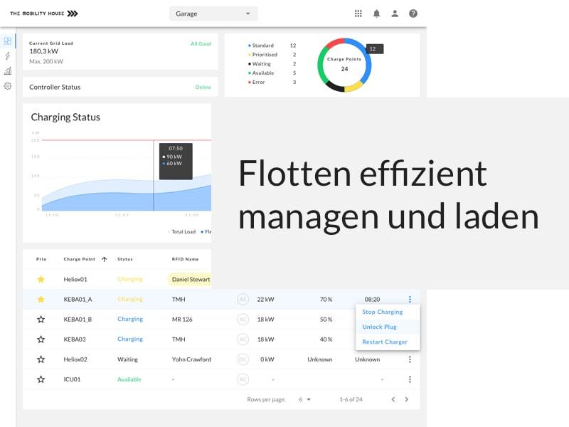User Interface: Flotten effizient managen