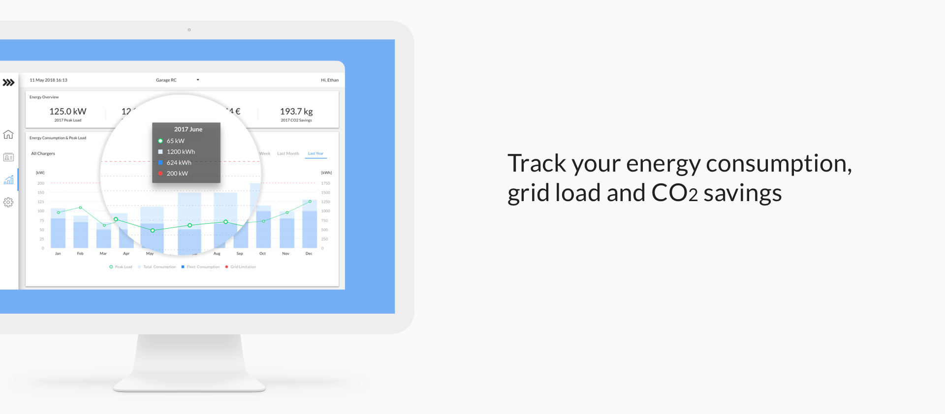 Track your energy consumption
