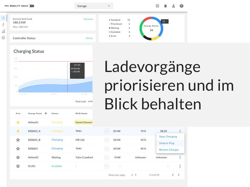 User Interface: Ladevorgänge priorisieren