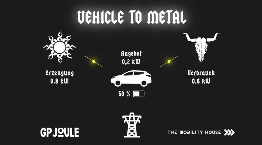 Vehicle-to-Metal