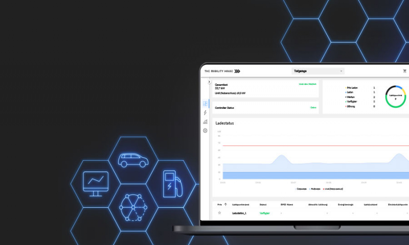 Neue ADAC-Studie zum Lastmanagement von Wallboxen: ChargePilot von The Mobility House punktet als offenes System