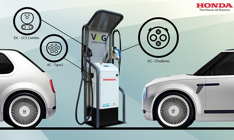 The Mobility House installs new bi-directional charging technology at Honda R&D Europe