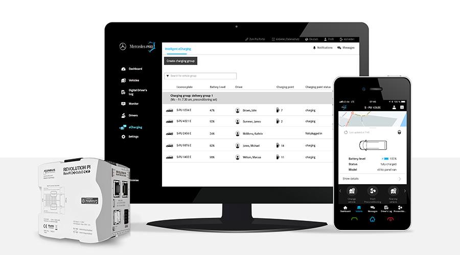 Intelligente Ladelösung für Elektro-Vans im Komplettpaket - The Mobility House unterstützt Flottenkunden
