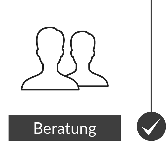 ChargePilot Customer Journey - Beratung