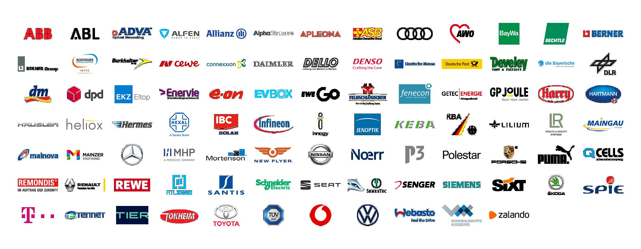 unsere kunden und partner