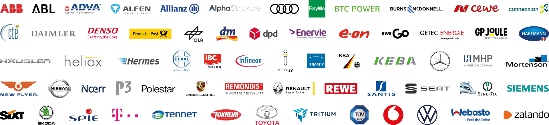 Our Customers and Partners