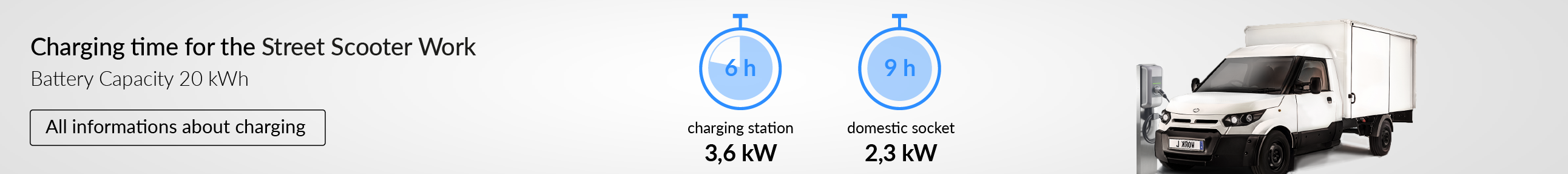 Charging times of the StreetScooter Work
