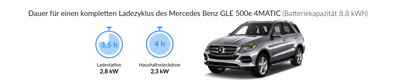 Ladezeiten des Mercedes GLE 500e 4MATIC