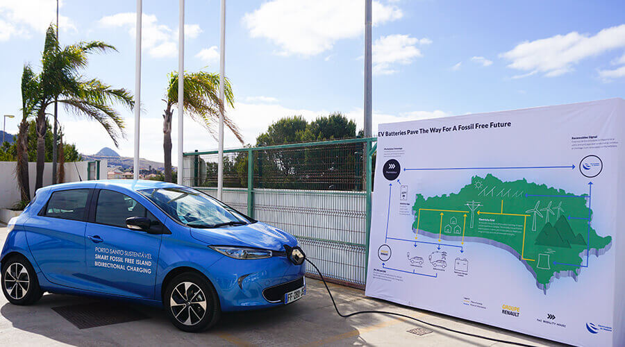 Vehicle-Grid-Integration projects by TMH